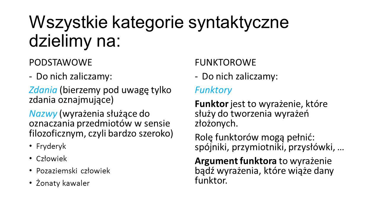 Wszystkie kategorie syntaktyczne dzielimy na: