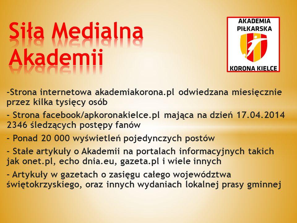 Siła Medialna Akademii