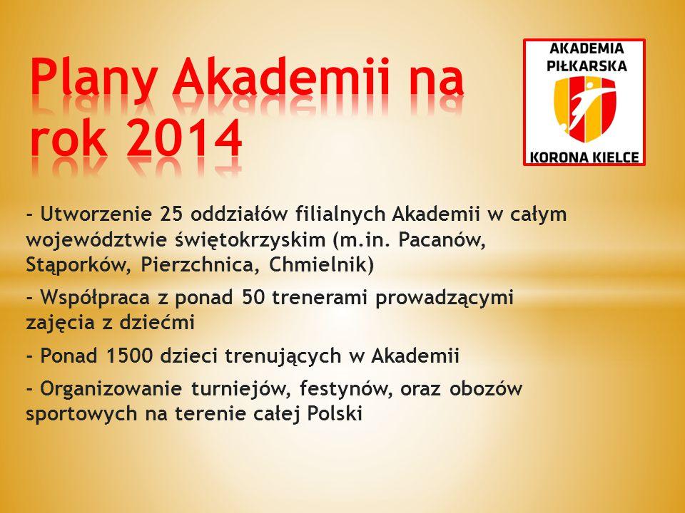 Plany Akademii na rok 2014