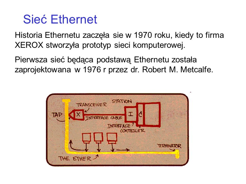 Sieć Ethernet Historia Ethernetu zaczęła sie w 1970 roku, kiedy to firma XEROX stworzyła prototyp sieci komputerowej.