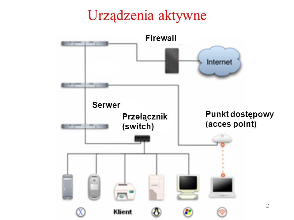 Urządzenia aktywne Firewall Serwer Punkt dostępowy (acces point)
