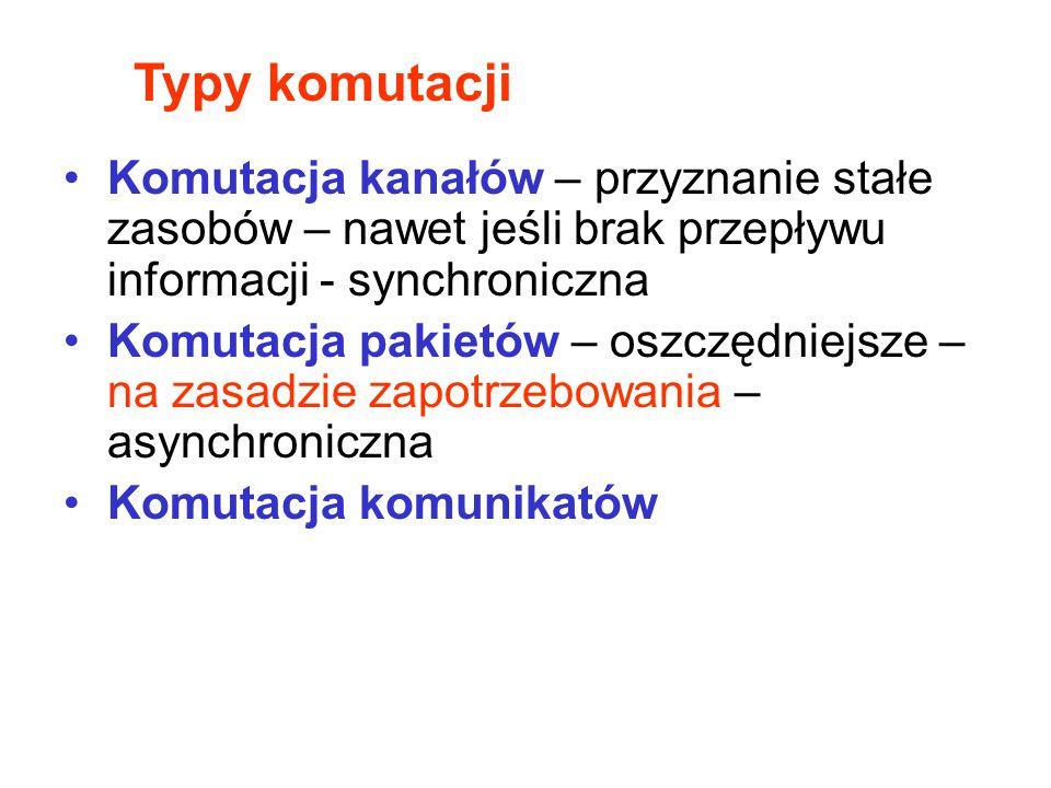 Typy komutacji Komutacja kanałów – przyznanie stałe zasobów – nawet jeśli brak przepływu informacji - synchroniczna.