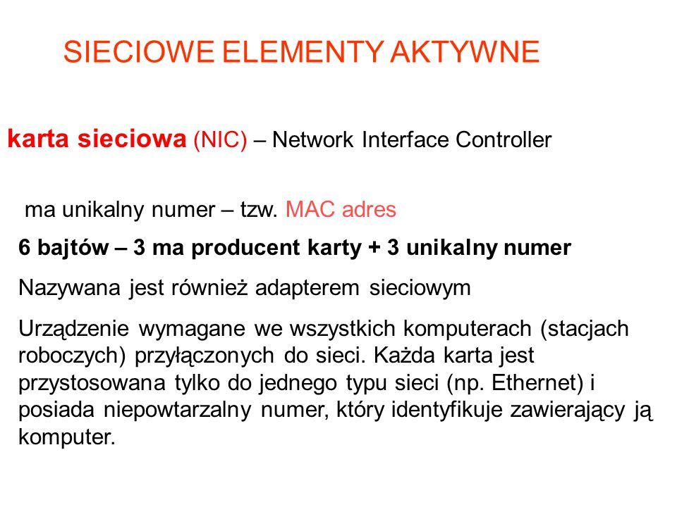 SIECIOWE ELEMENTY AKTYWNE