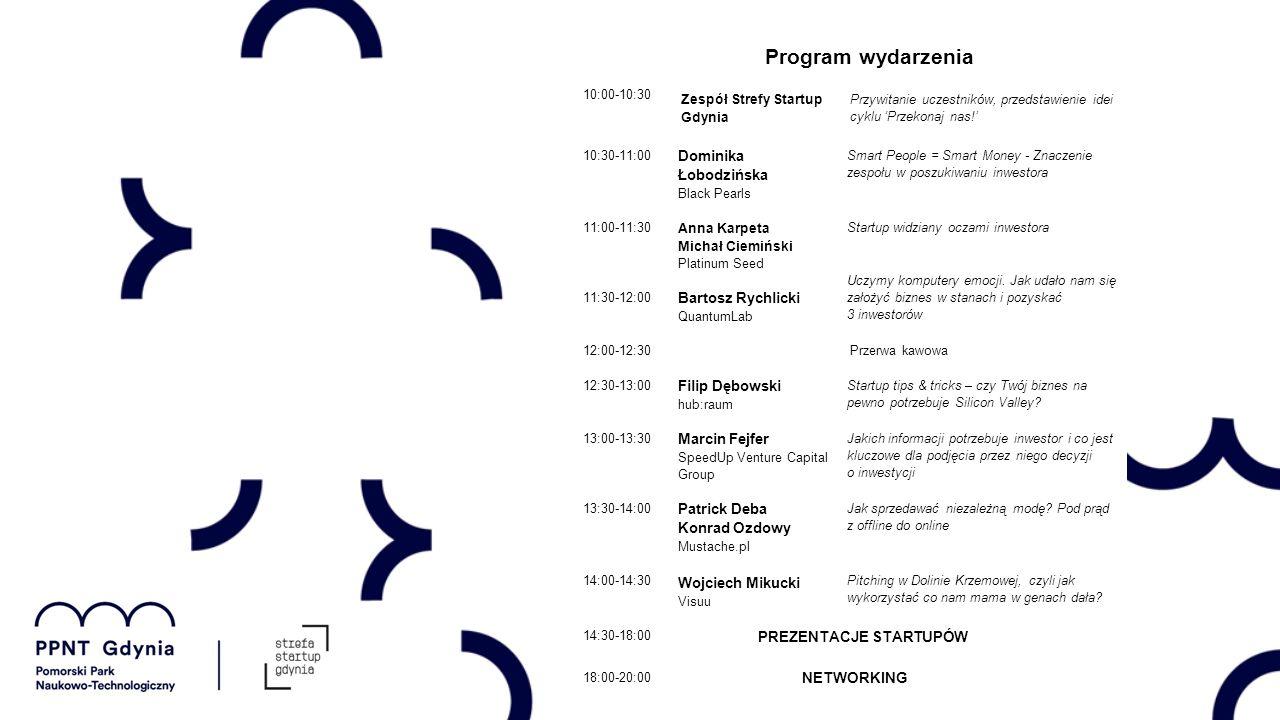 Program wydarzenia Dominika Łobodzińska Black Pearls