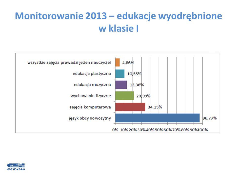 Monitorowanie 2013 – edukacje wyodrębnione w klasie I