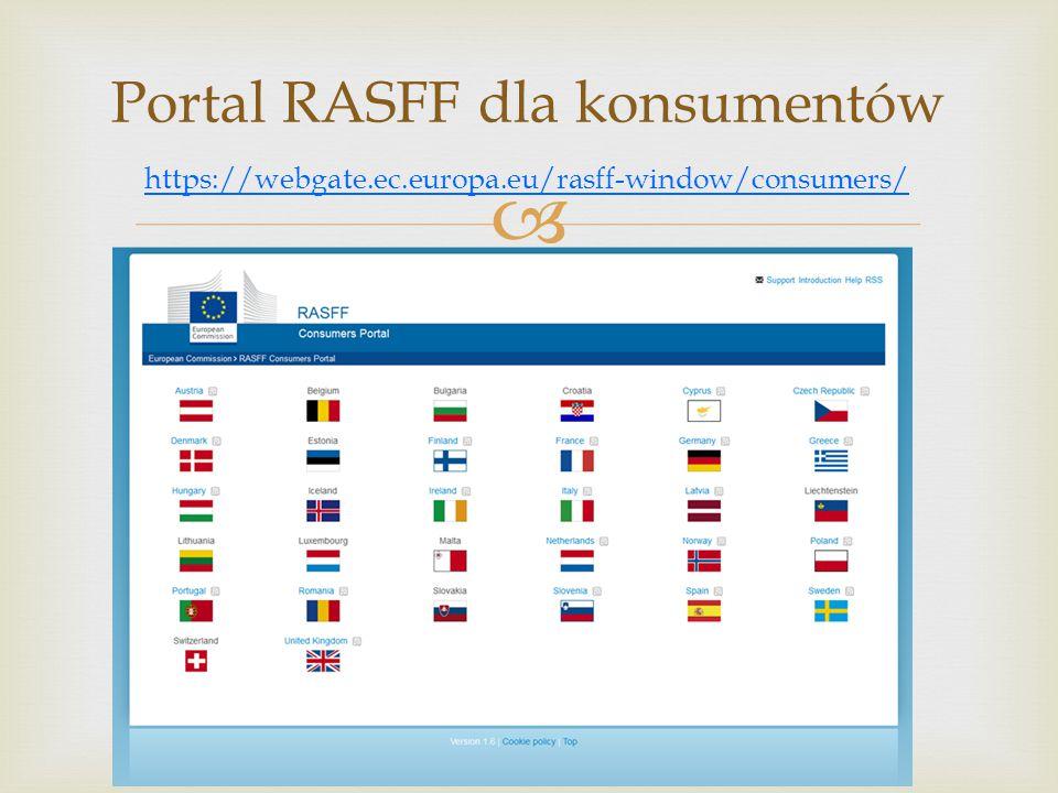 Portal RASFF dla konsumentów https://webgate. ec. europa