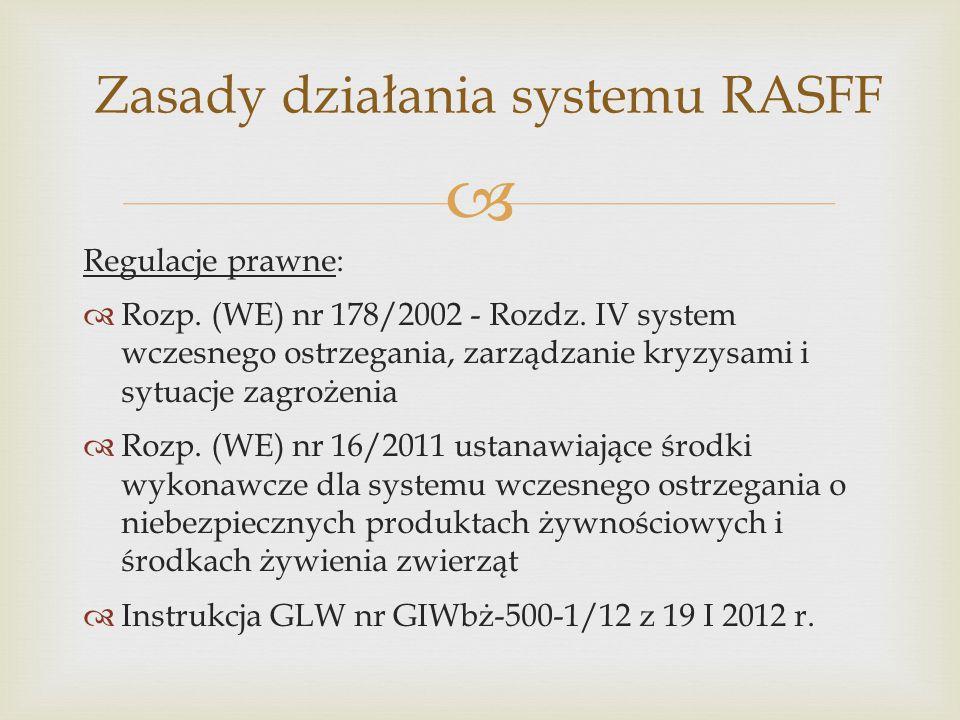 Zasady działania systemu RASFF