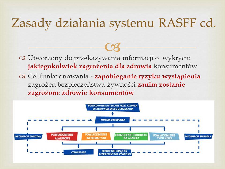 Zasady działania systemu RASFF cd.
