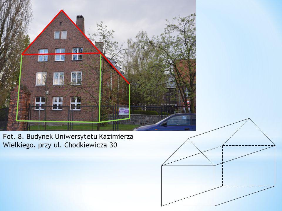 Fot. 8. Budynek Uniwersytetu Kazimierza Wielkiego, przy ul