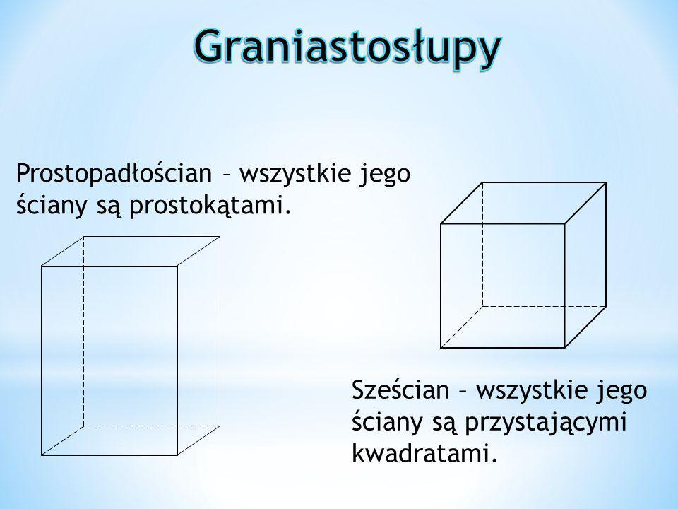 Graniastosłupy Prostopadłościan – wszystkie jego ściany są prostokątami. Szczególnymi przykładami graniastosłupów są: