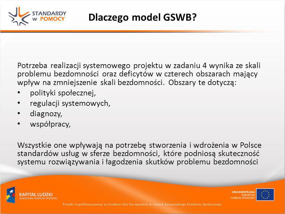 Dlaczego model GSWB