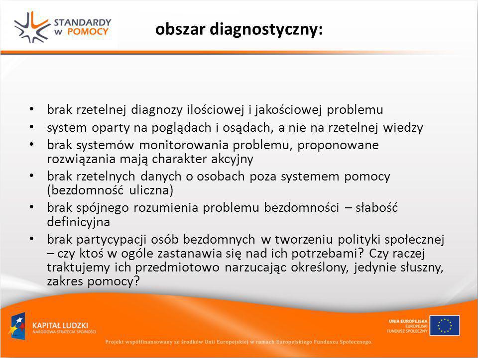 obszar diagnostyczny: