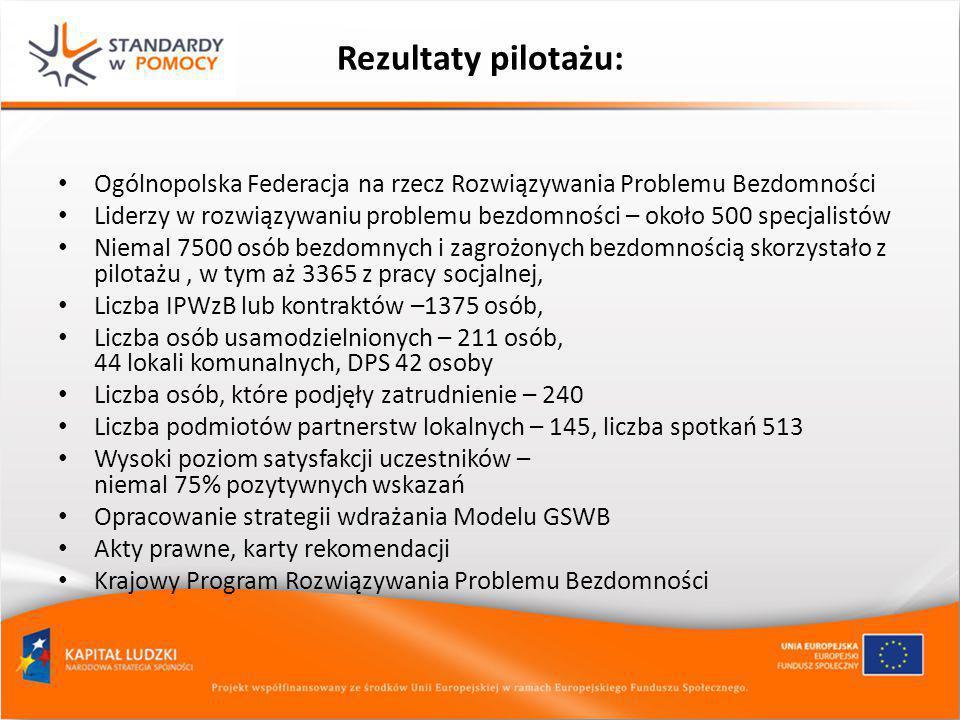 Rezultaty pilotażu: Ogólnopolska Federacja na rzecz Rozwiązywania Problemu Bezdomności.