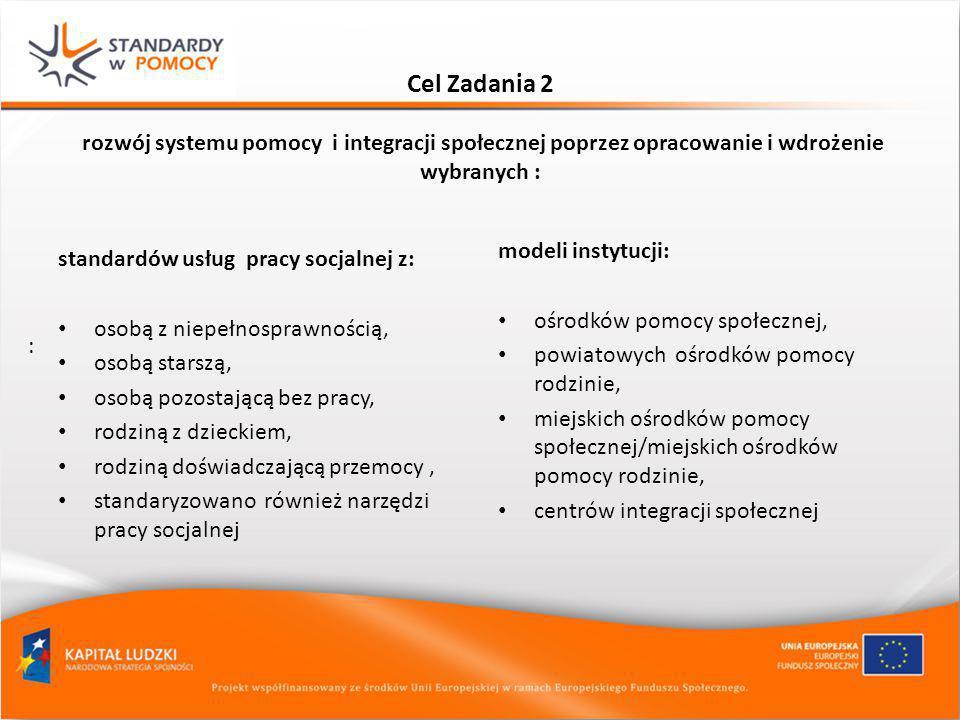 Cel Zadania 2 rozwój systemu pomocy i integracji społecznej poprzez opracowanie i wdrożenie wybranych :