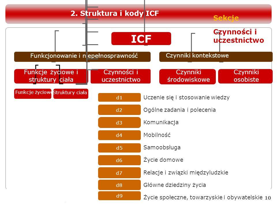 ICF 2. Struktura i kody ICF Sekcje Czynności i uczestnictwo