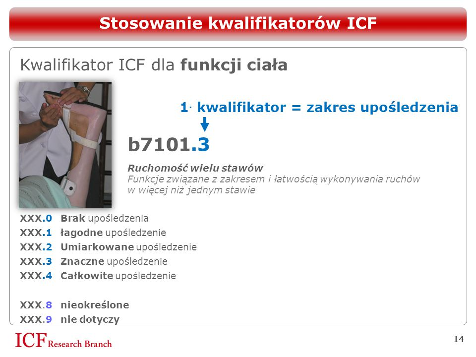Stosowanie kwalifikatorów ICF