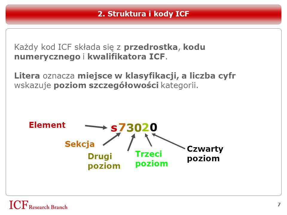2. Struktura i kody ICF Każdy kod ICF składa się z przedrostka, kodu numerycznego i kwalifikatora ICF.