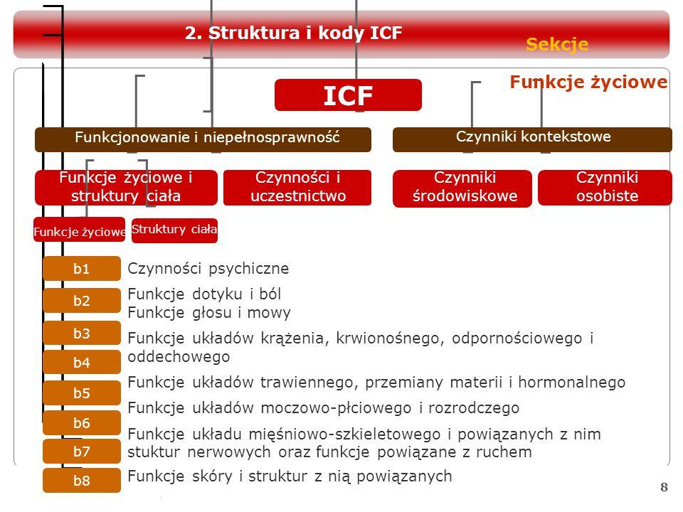 ICF 2. Struktura i kody ICF Sekcje Funkcje życiowe