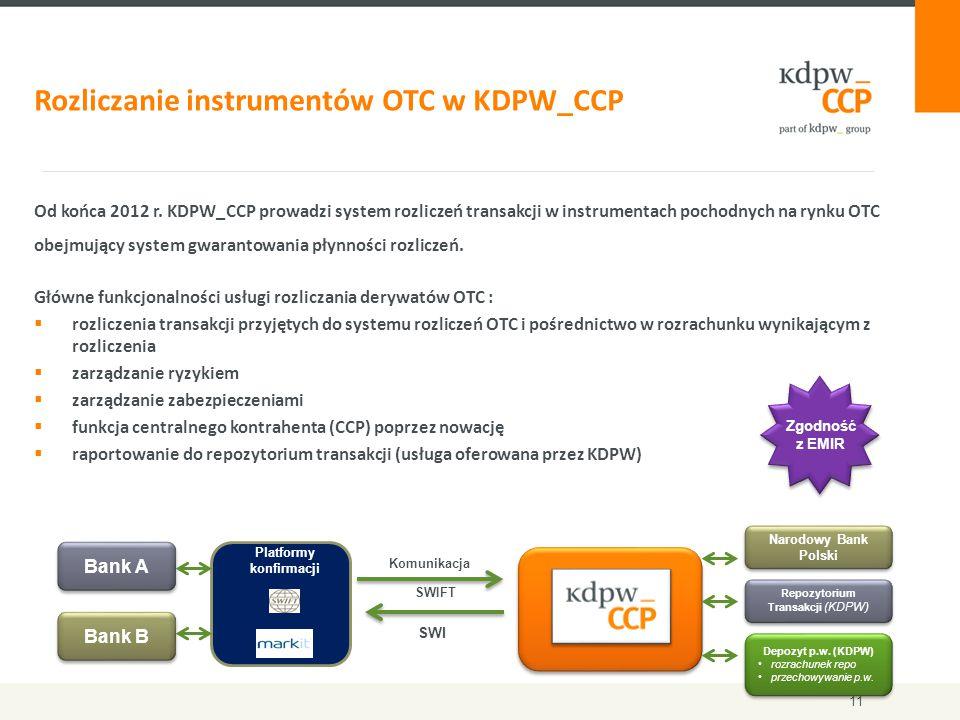Rozliczanie instrumentów OTC w KDPW_CCP