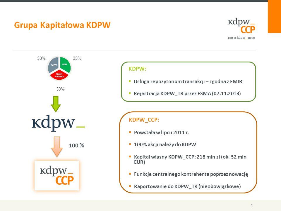 Grupa Kapitałowa KDPW KDPW: KDPW_CCP: 100 %