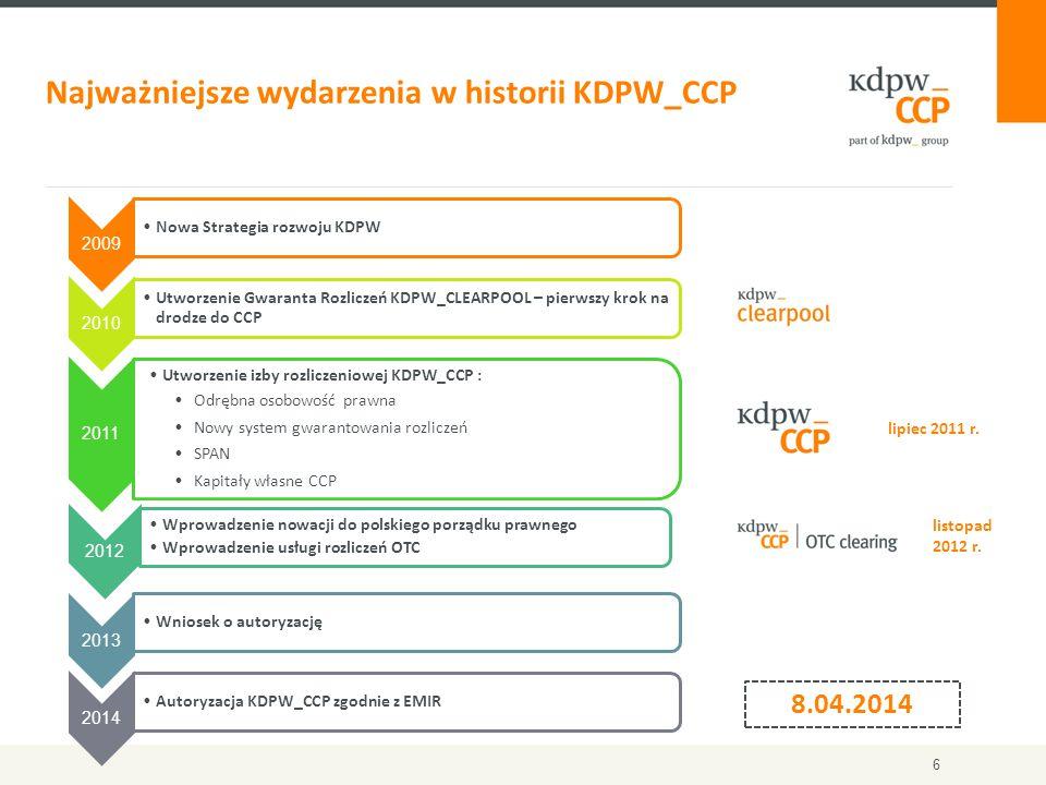 Najważniejsze wydarzenia w historii KDPW_CCP