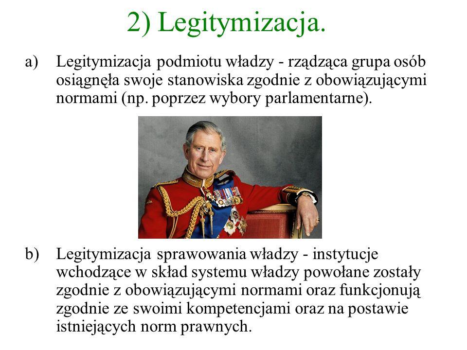 2) Legitymizacja.