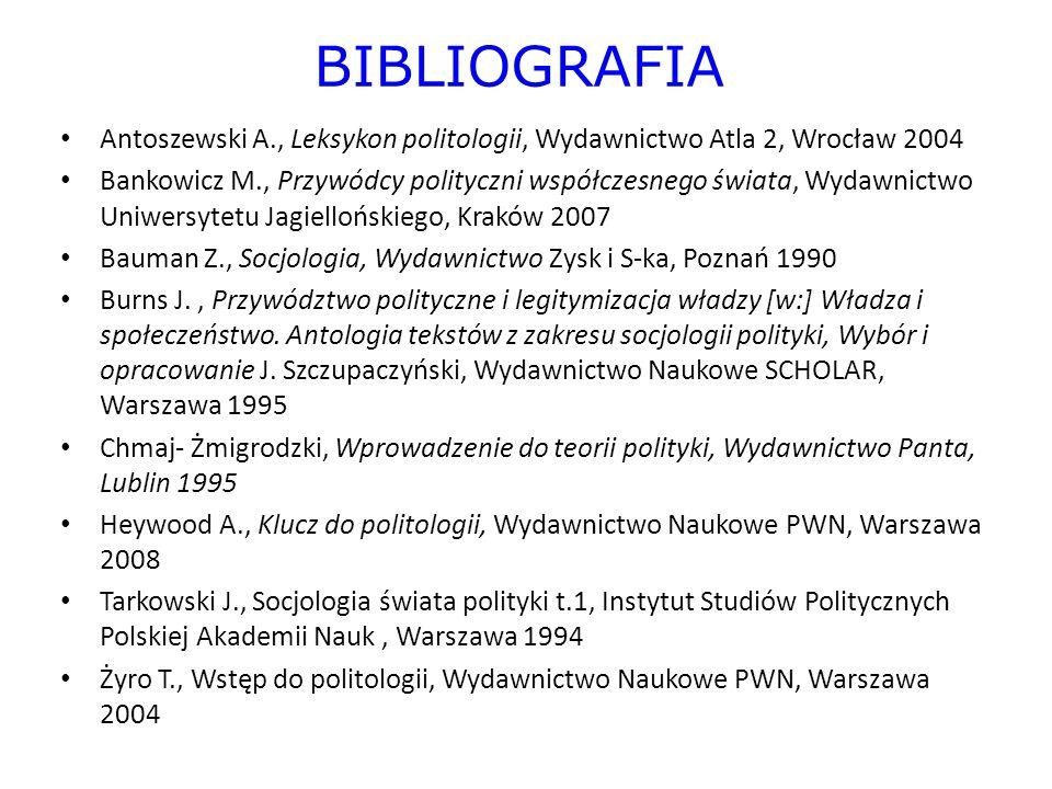 BIBLIOGRAFIA Antoszewski A., Leksykon politologii, Wydawnictwo Atla 2, Wrocław 2004.