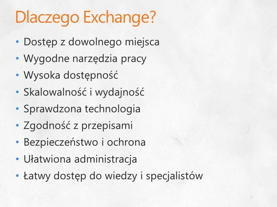 Dlaczego Exchange Dostęp z dowolnego miejsca Wygodne narzędzia pracy