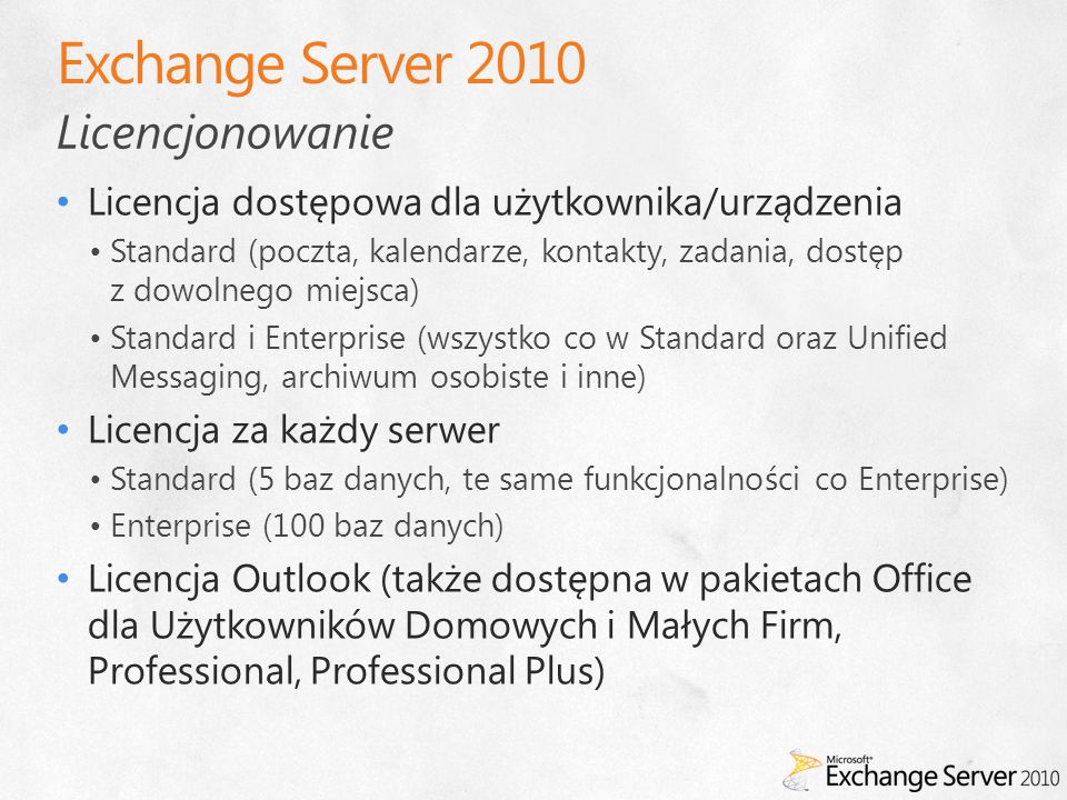 Exchange Server 2010 Licencjonowanie