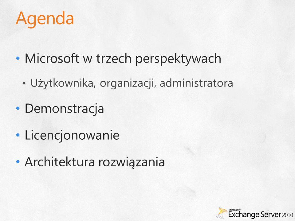 Agenda Microsoft w trzech perspektywach Demonstracja Licencjonowanie