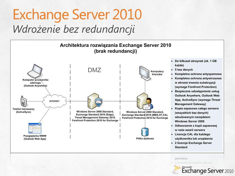 Exchange Server 2010 Wdrożenie bez redundancji