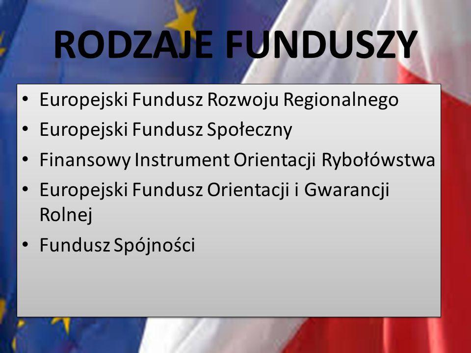 RODZAJE FUNDUSZY Europejski Fundusz Rozwoju Regionalnego