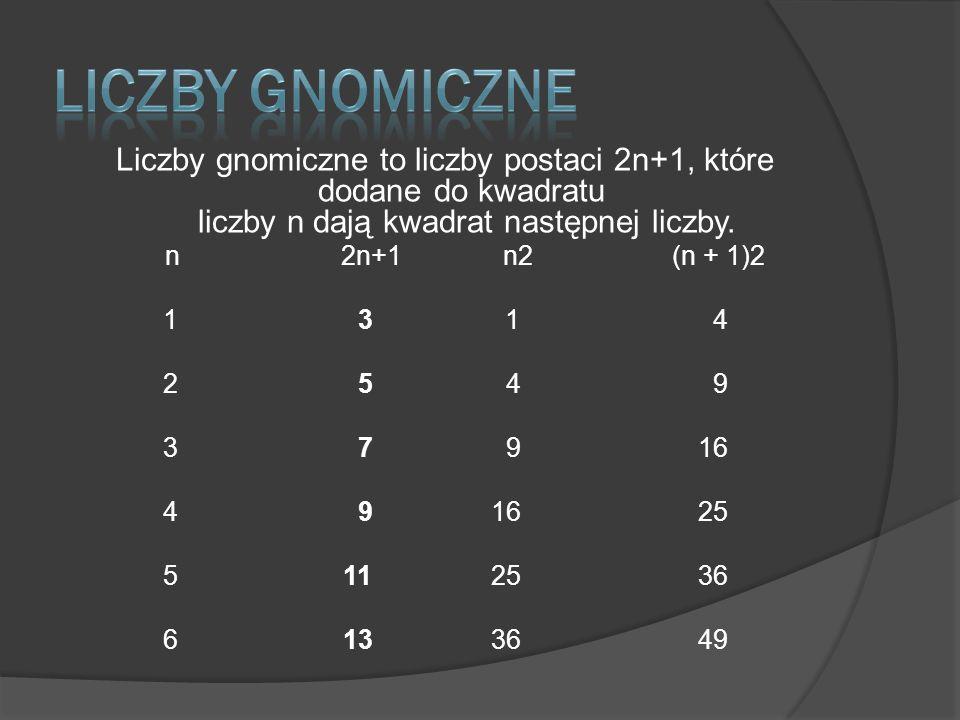 LICZBY GNOMICZNE n 2n+1 n2 (n + 1)2 1 3 1 4 2 5 4 9 3 7 9 16 4 9 16 25