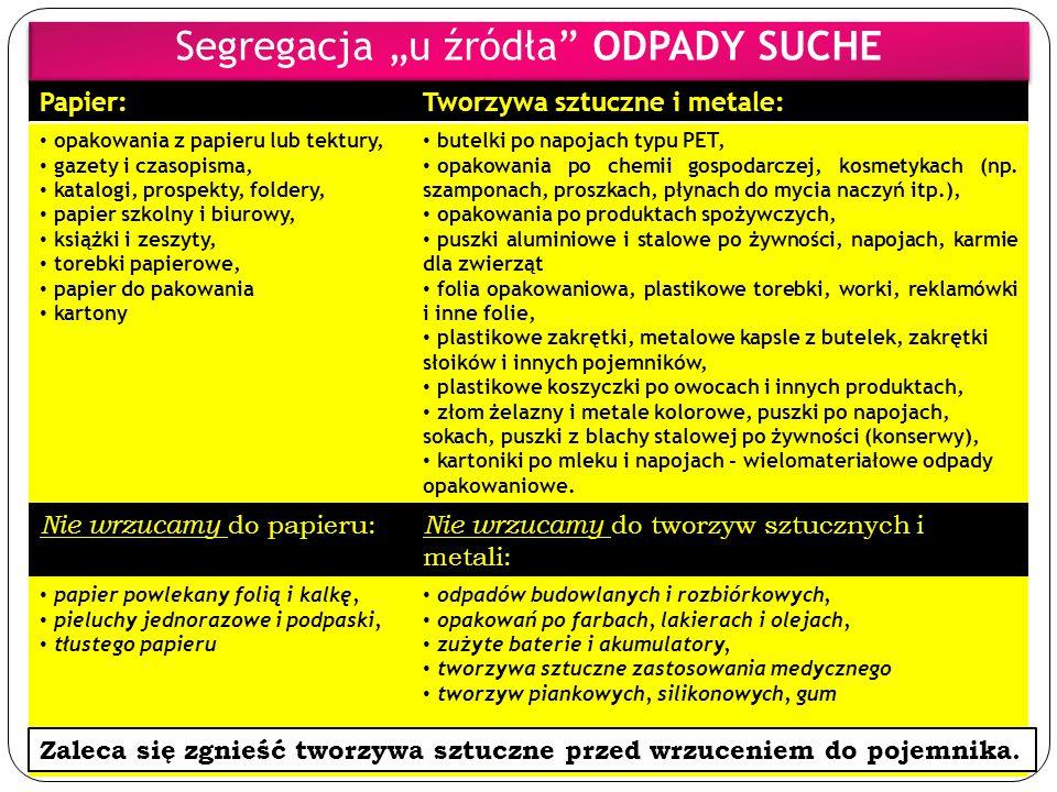 """Segregacja """"u źródła ODPADY SUCHE"""