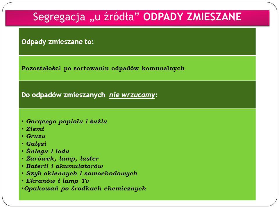 """Segregacja """"u źródła ODPADY ZMIESZANE"""