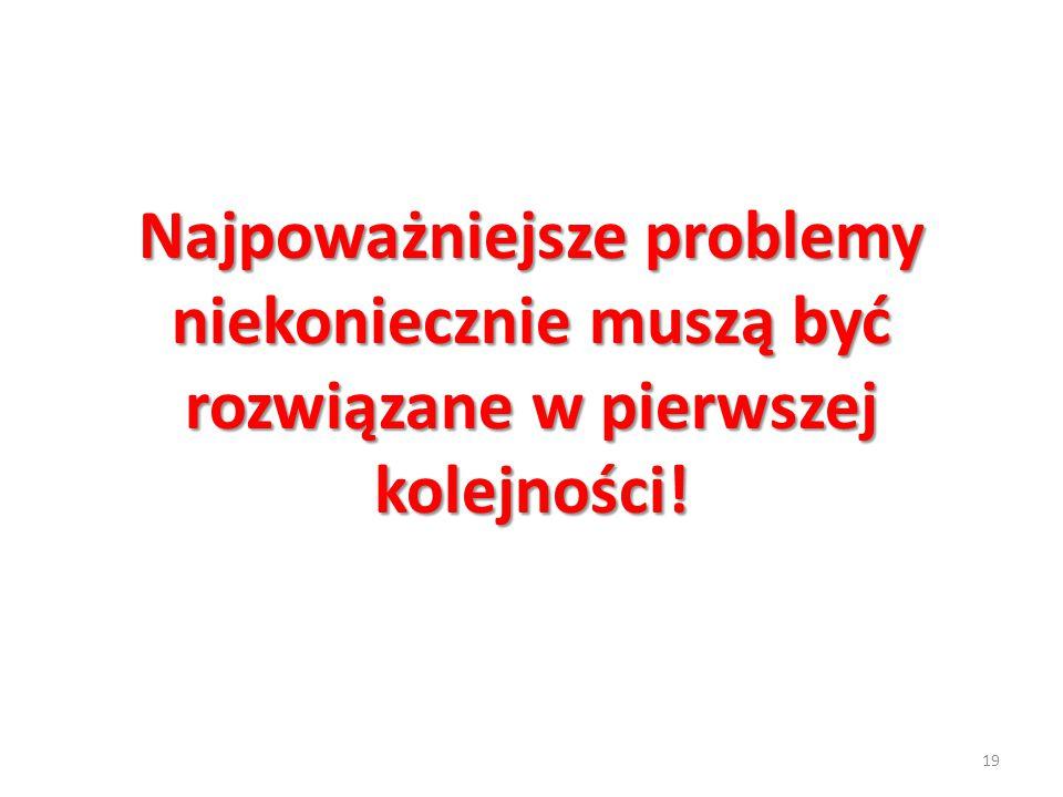 Najpoważniejsze problemy niekoniecznie muszą być rozwiązane w pierwszej kolejności!