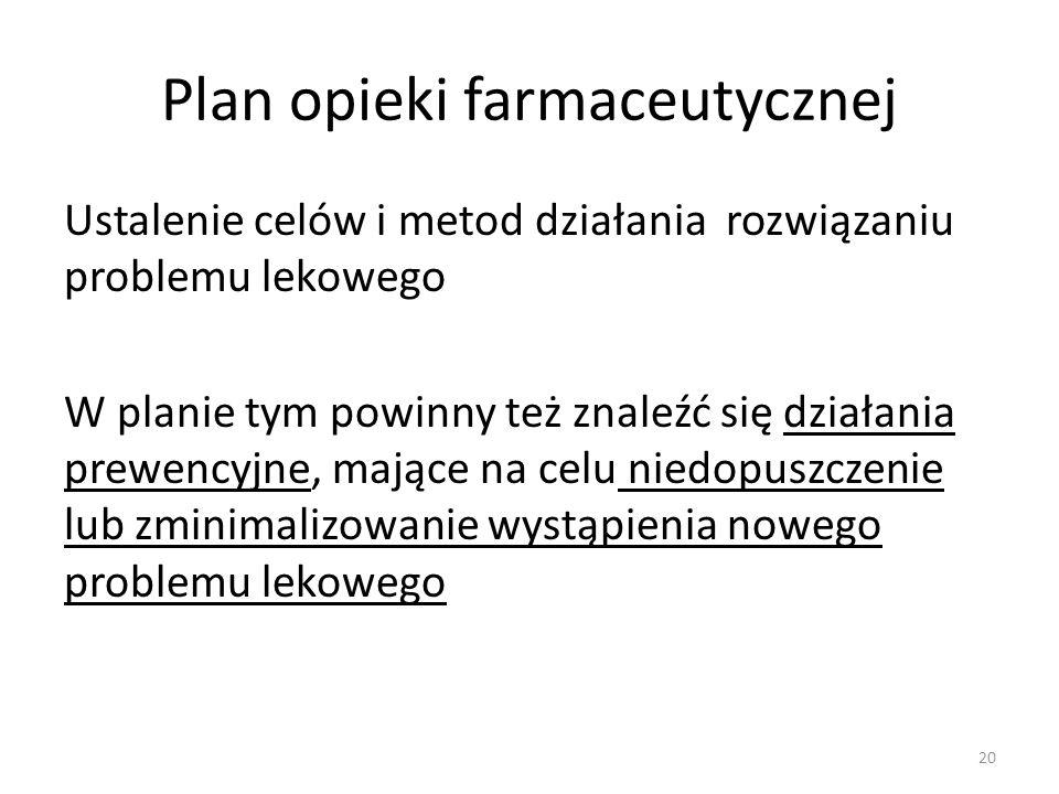 Plan opieki farmaceutycznej