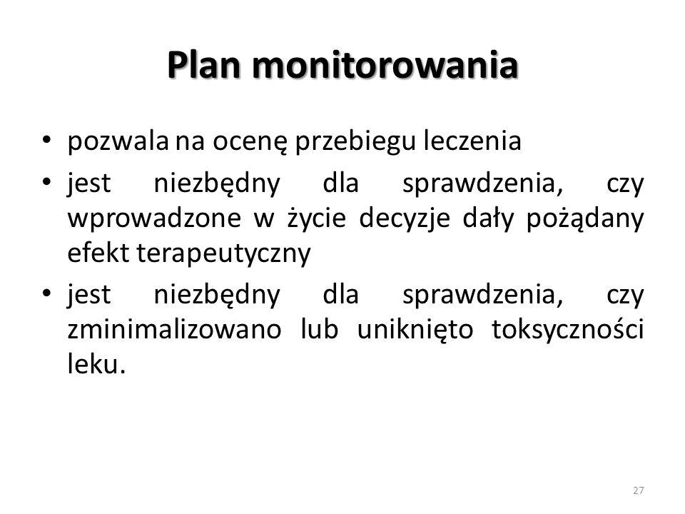 Plan monitorowania pozwala na ocenę przebiegu leczenia