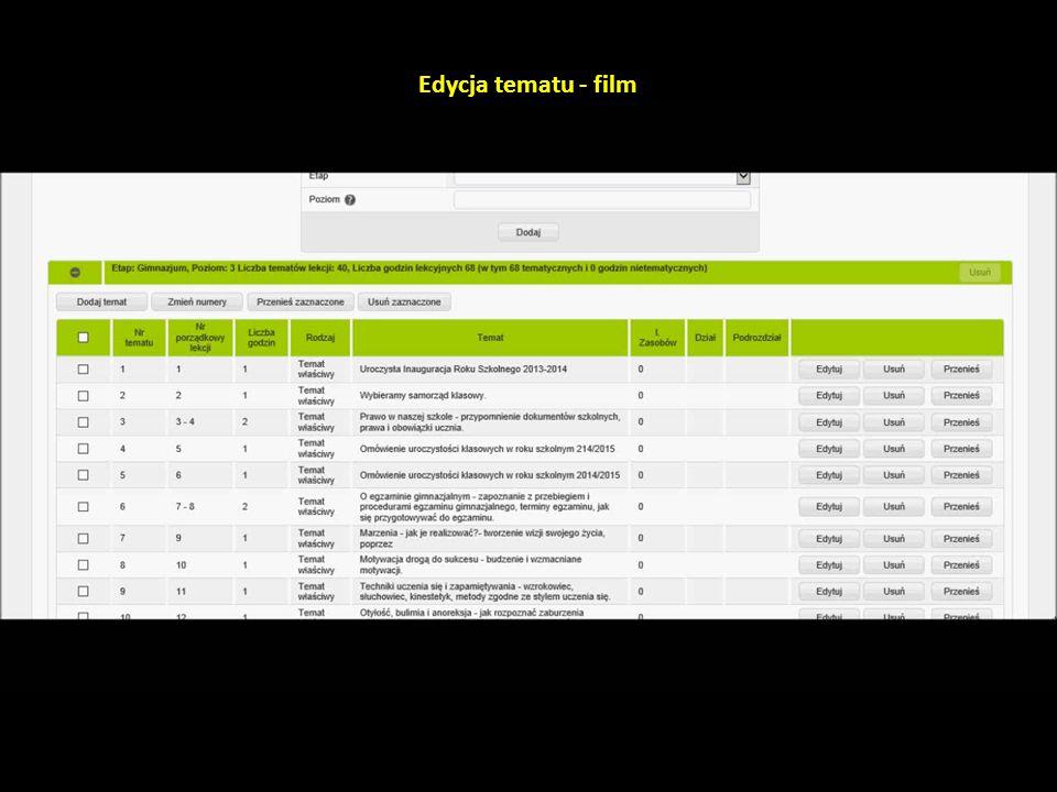 Edycja tematu - film