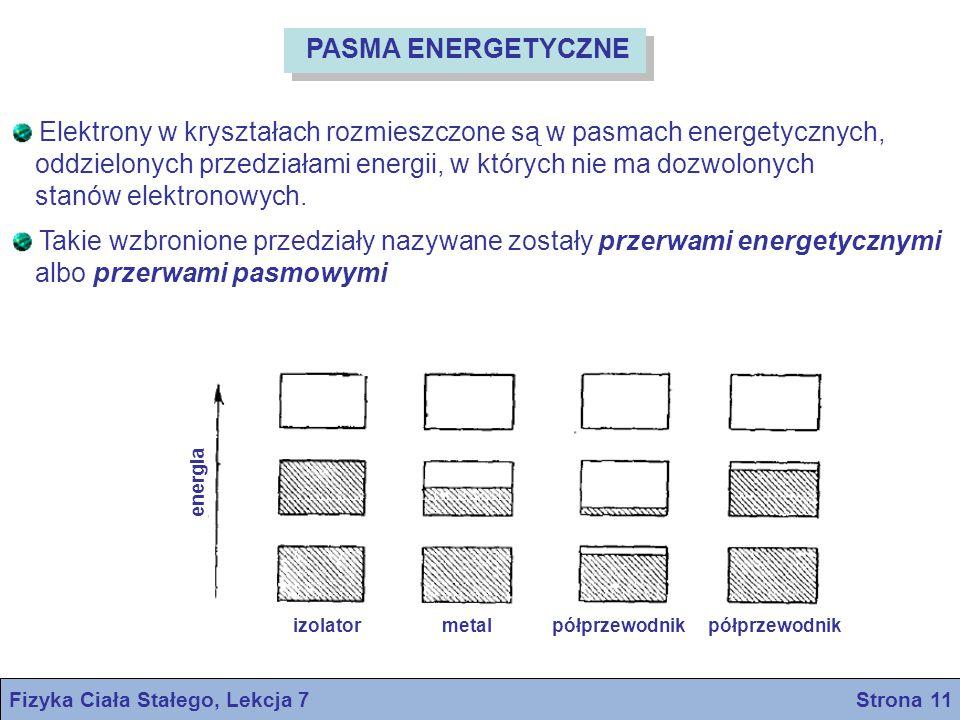 Fizyka Ciała Stałego, Lekcja 7 Strona 11