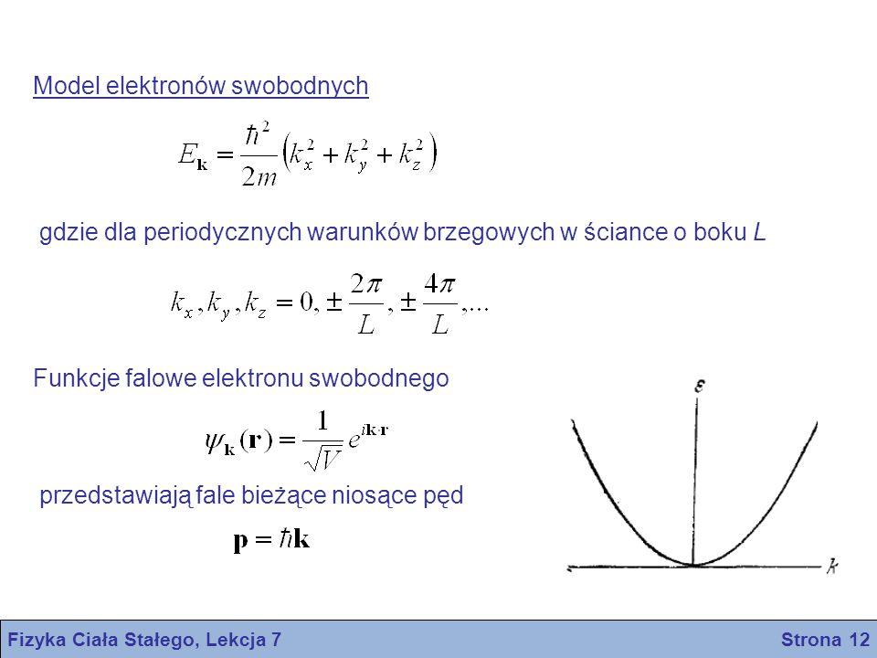 Fizyka Ciała Stałego, Lekcja 7 Strona 12