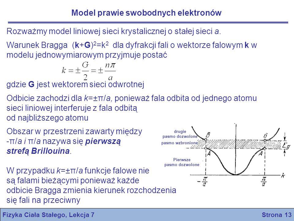 Fizyka Ciała Stałego, Lekcja 7 Strona 13