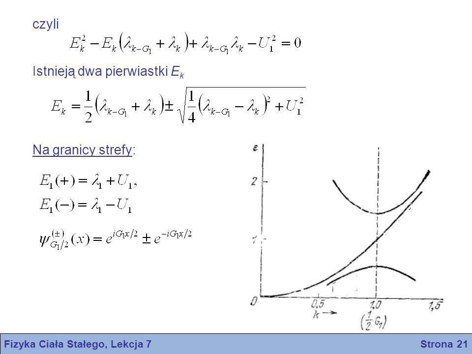 Fizyka Ciała Stałego, Lekcja 7 Strona 21