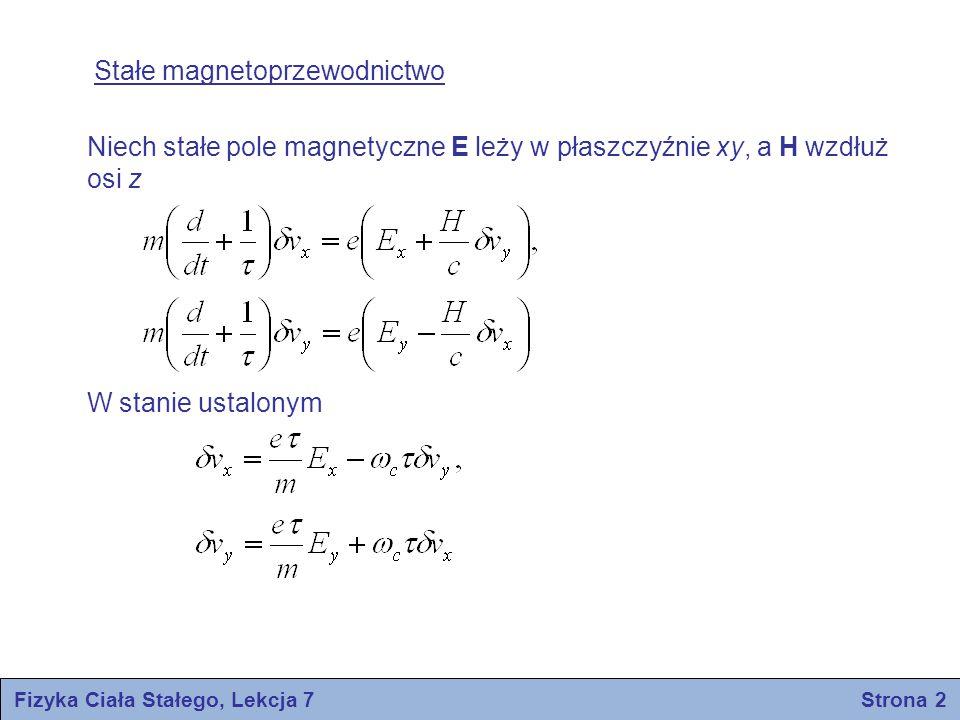 Fizyka Ciała Stałego, Lekcja 7 Strona 2