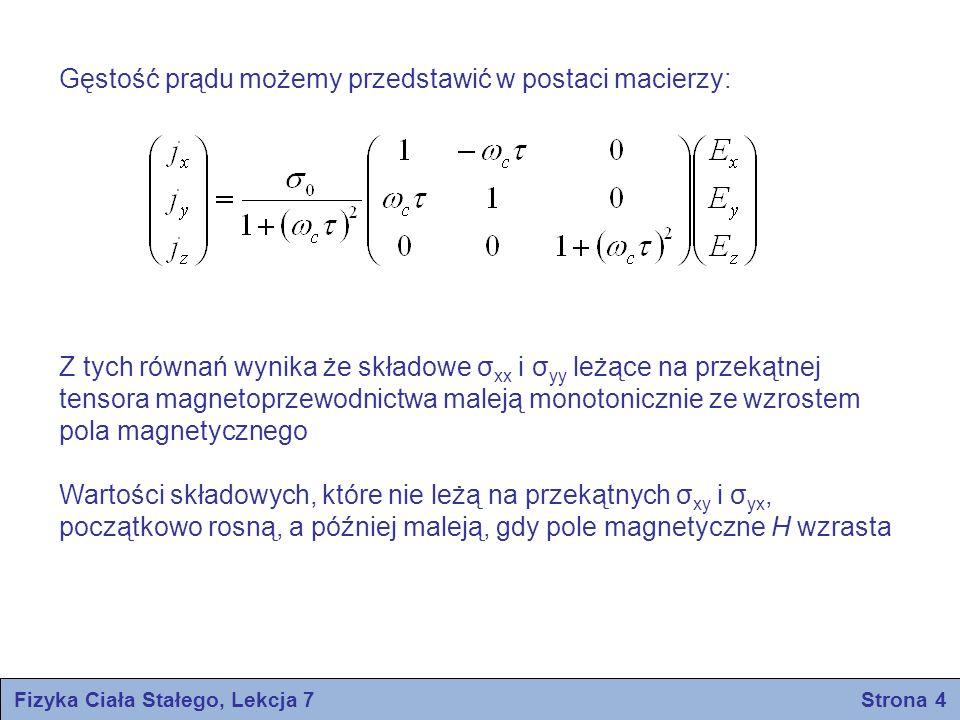 Fizyka Ciała Stałego, Lekcja 7 Strona 4