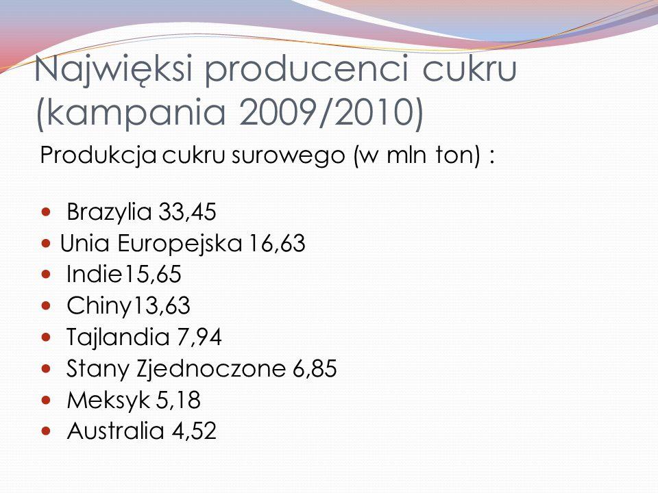 Najwięksi producenci cukru (kampania 2009/2010)