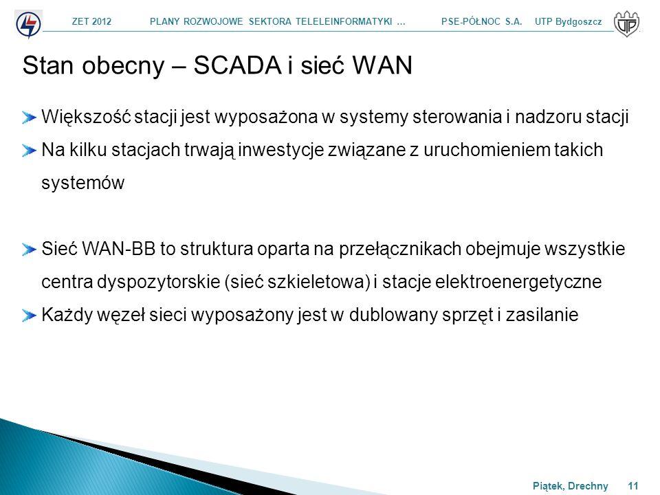 Stan obecny – SCADA i sieć WAN