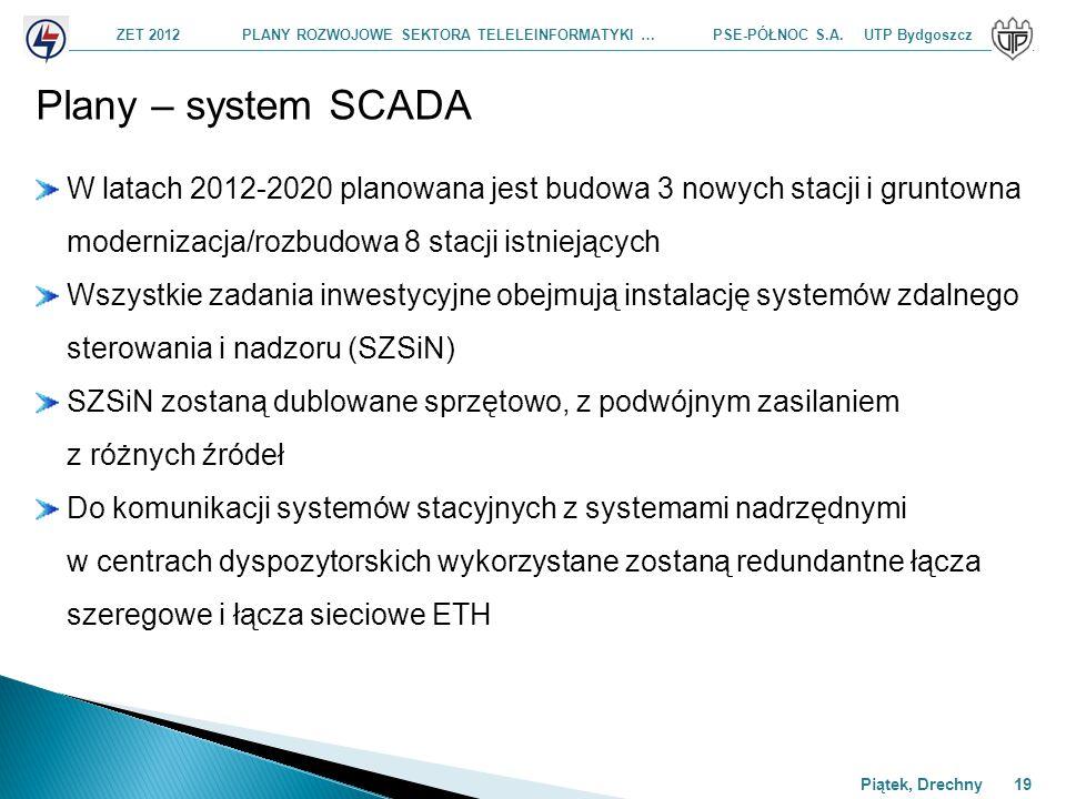 Plany – system SCADA W latach 2012-2020 planowana jest budowa 3 nowych stacji i gruntowna modernizacja/rozbudowa 8 stacji istniejących.