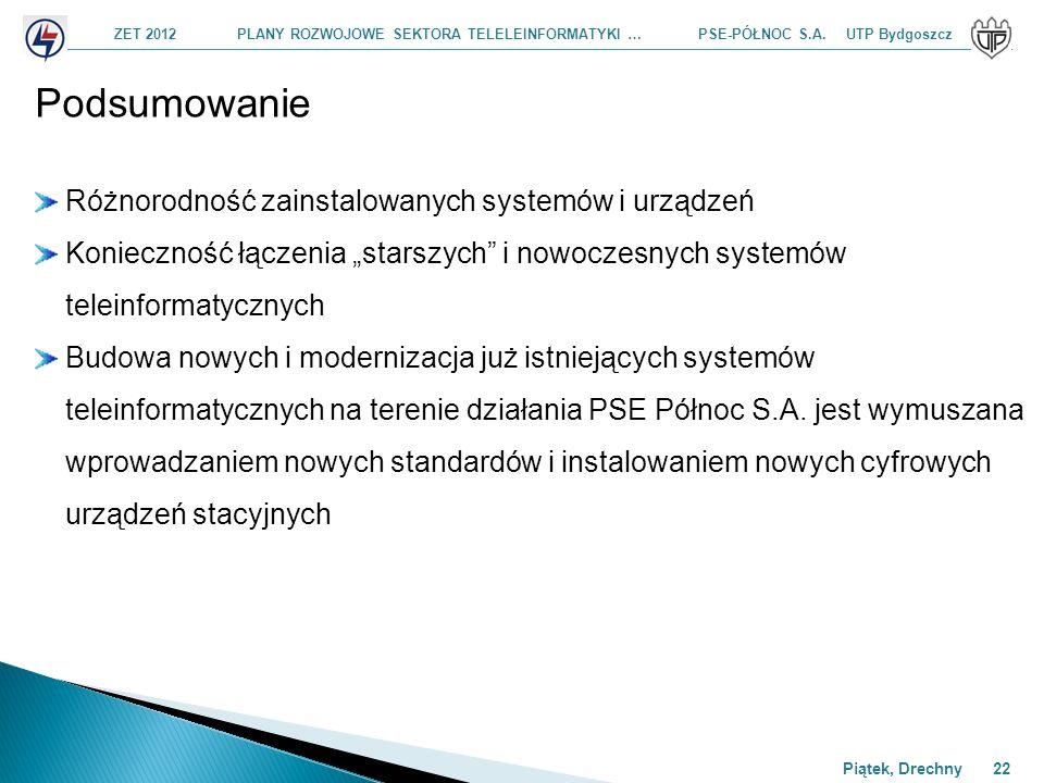 Podsumowanie Różnorodność zainstalowanych systemów i urządzeń
