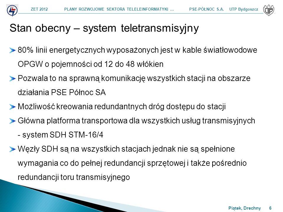 Stan obecny – system teletransmisyjny